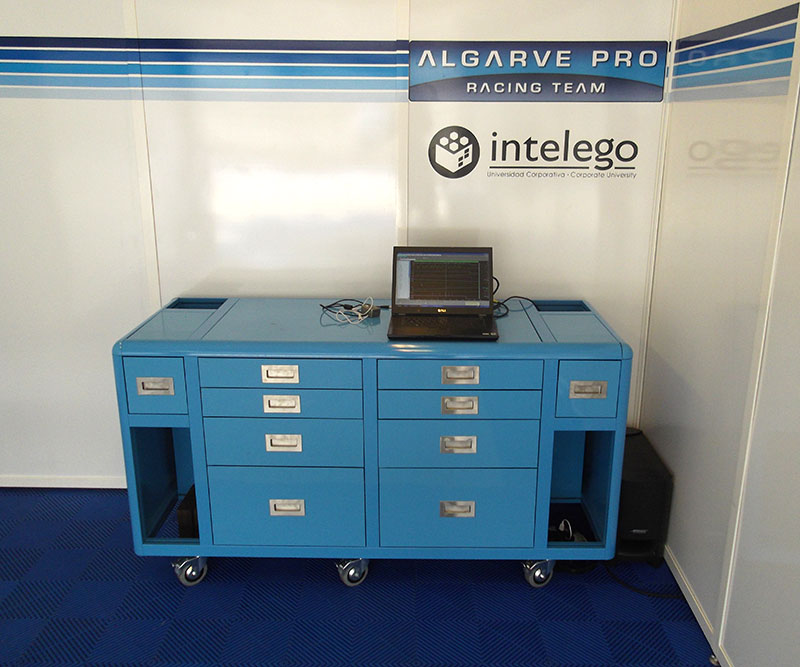 Algarve Racing Toolbox